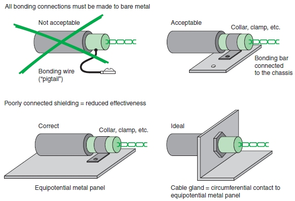 Shielded Cable Symbol images