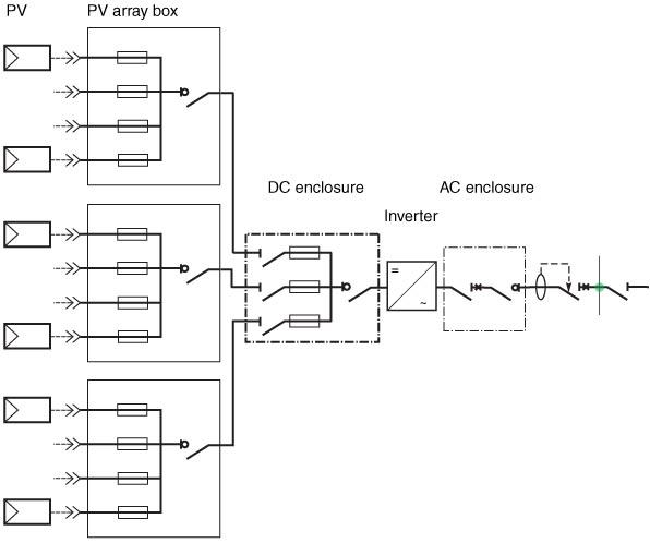 Nelson Smartzone Ez Wiring Diagram on