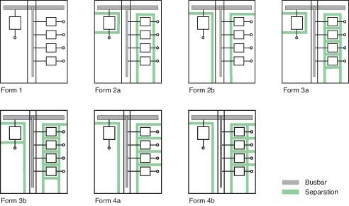 Electrical Switchboard Drawing Fige33.jpg