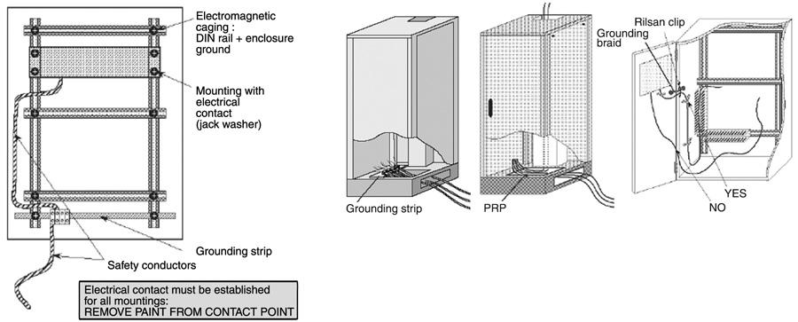Emc Implementation - Cabinet Cabling