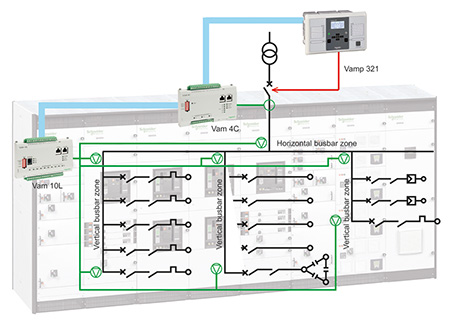 Distribution switchboards - Electrical Installation Guide on