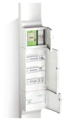 Residential electrical installation - Distribution boards