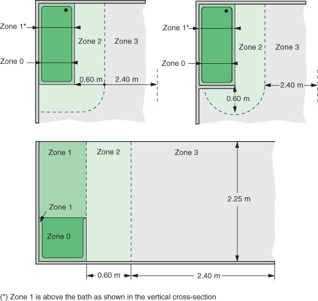 Bathroom Zones Shower Switch Zones Shower Bathroom