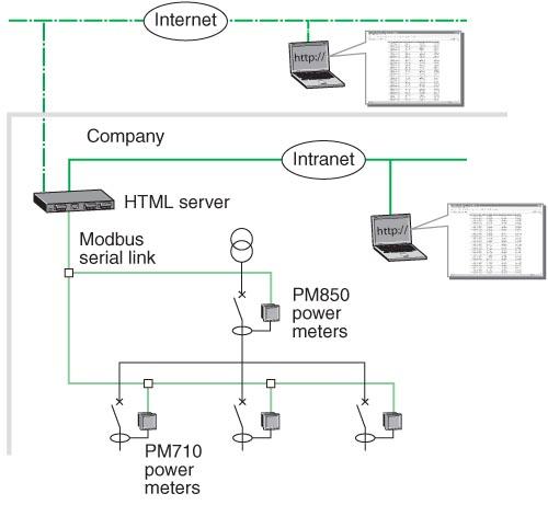 Fig_K20 pm710 wiring diagram diagram wiring diagrams for diy car repairs pm710 wiring diagram at bakdesigns.co