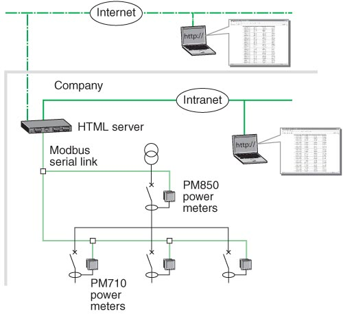 Fig_K20 pm710 wiring diagram diagram wiring diagrams for diy car repairs pm710 wiring diagram at gsmx.co
