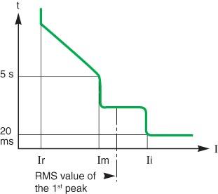 alarm installation diagram young 3 humbuckers white2 humbuckers 5 way switch characteristics of circuit
