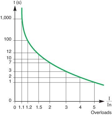 production possibility curve project pdf
