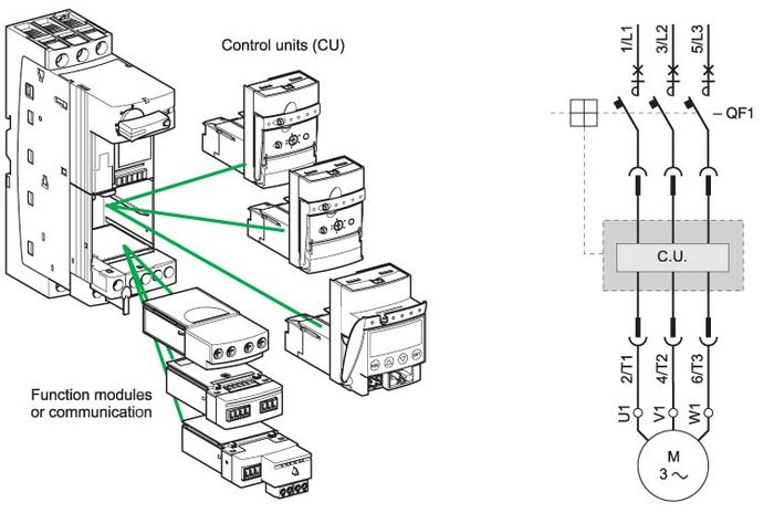 control and protection switching gear  cps