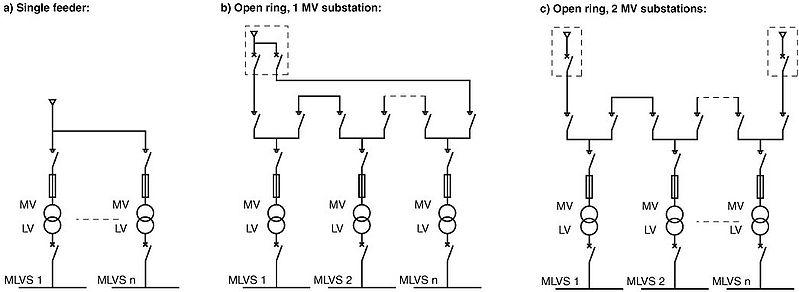 HD wallpapers ring main circuit diagram aqzeiftcompress – Ring Main Wiring Diagram